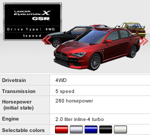 4800 Gambar Mobil Lancer HD